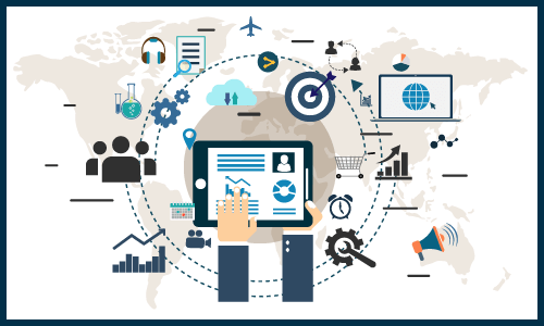 High-Performance Computing Software Market 2020 | Outlook, Growth By Top Companies, Regions, Types, Applications, Drivers, Trends & Forecasts by 2025