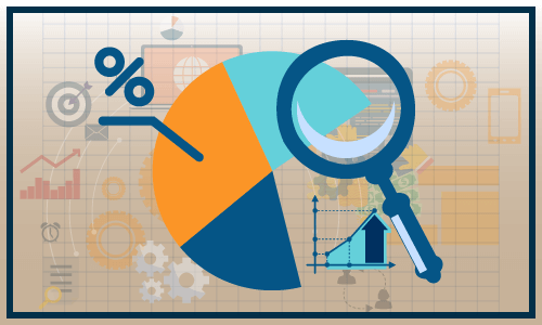 Commission Tracker Software Market Size, Growth Trends, Top Players, Application Potential and Forecast to 2026