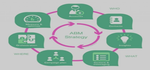 Account-based Marketing Market with Geographic Segmentation, Statistical Forecast and Competitive Analysis Report to 2024