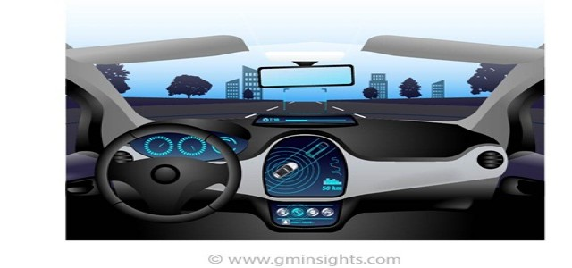 Lane Departure Warning System Market expected to grow strongly by 2024