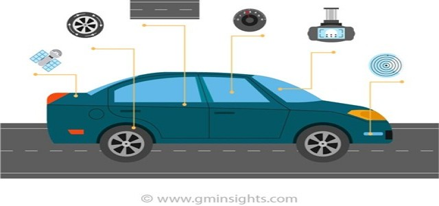 Impressive Growth for the Automotive Sensors Market by 2024