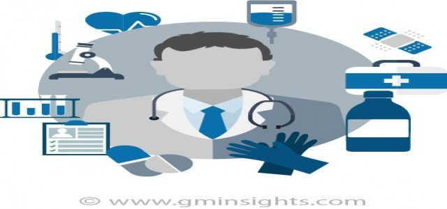 Contract Research Organization (CRO) Market trends research and projections for 2019-2025