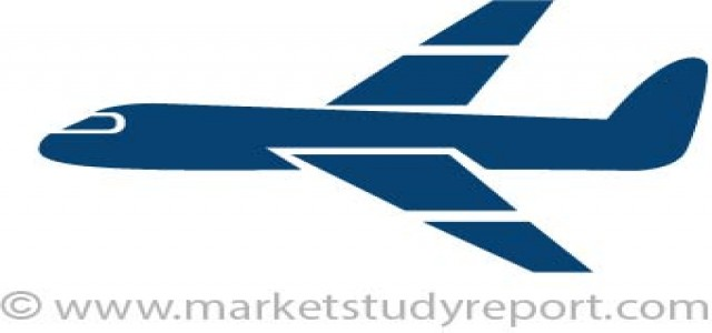 Aircraft Door Market Segmented by Product, Top Manufacturers, Geography Trends & Forecasts to 2025