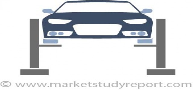 Automobile Safety Belt Market to 2025: Growth Analysis by Manufacturers, Regions, Types and Applications