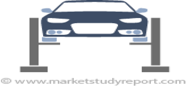 Automotive Advanced Suspension System Market Emerging Trends, Strong Application Scope, Size, Status, Analysis and Forecast to 2025