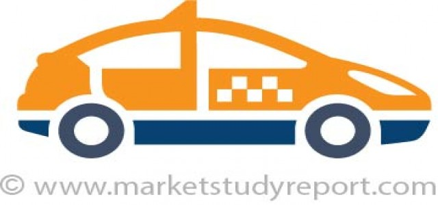 Alternative Fuel and Hybrid Vehicle Market Overview, Revenue, Segmentation by Application, Growth, Opportunities & Forecasts to 2025