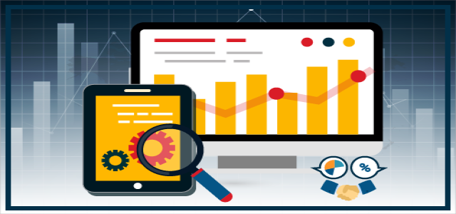 Assessment Services Market Size | industry Report with an Exclusive Analysis to Growth at 9.6% in 2024