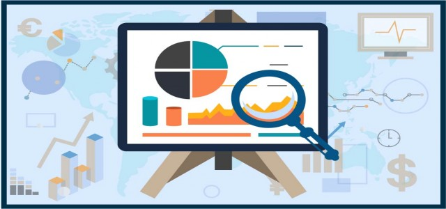 SaaS-based Business Intelligence (BI) Market Overview with Detailed Analysis, Competitive landscape, Forecast to 2025