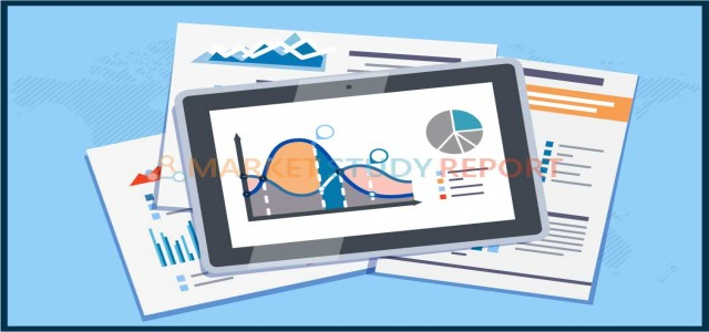 Hedge Fund Software Market Summary, Trends, Sizing Analysis and Forecast To 2026
