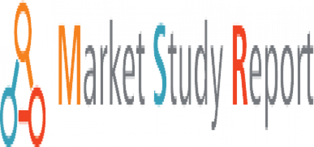 Indoor Location Software Market Size : Industry Growth Factors, Applications, Regional Analysis, Key Players and Forecasts by 2025