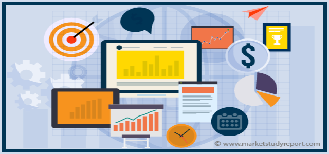Content Delivery Network (CDN) Security Software Market Size |Incredible Possibilities and Growth Analysis and Forecast To 2025