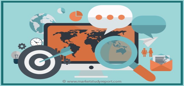 Desktop Publishing Software  Market Global Growth, Opportunities, Industry Analysis & Forecast to 2024