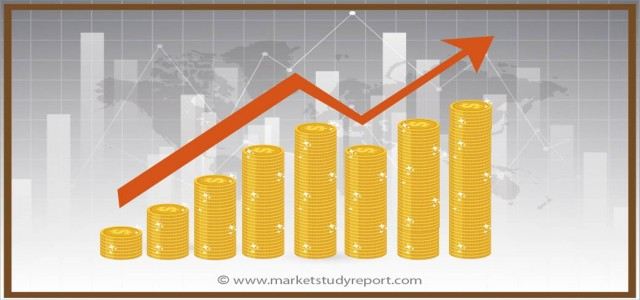 LCV Lighting Market Emerging Trends, Strong Application Scope, Size, Status, Analysis and Forecast to 2023