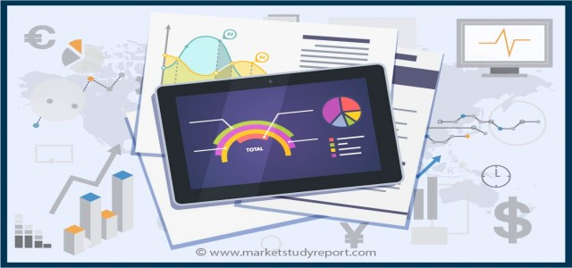 Trends of  Touch Controller IC  Market Reviewed for 2018 with Industry Outlook to 2023