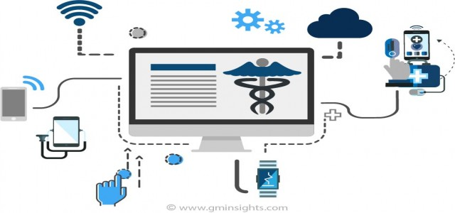 Pet Diabetes Care Devices Market Complete Market Research Report with Detailed Analysis 2019 & Forecast to 2025