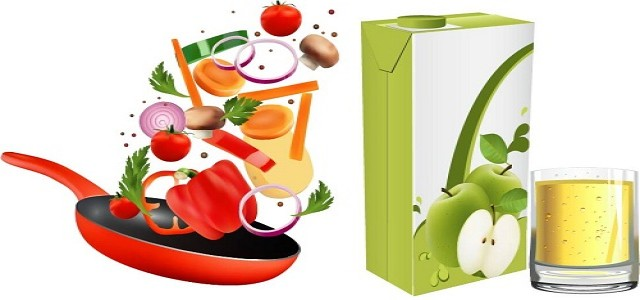 Synthetic Food market Report Global Analysis, Share and Forecast 2019 – 2026
